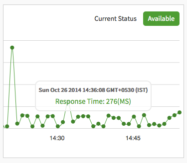 Insping Real time response monitoring screenshot